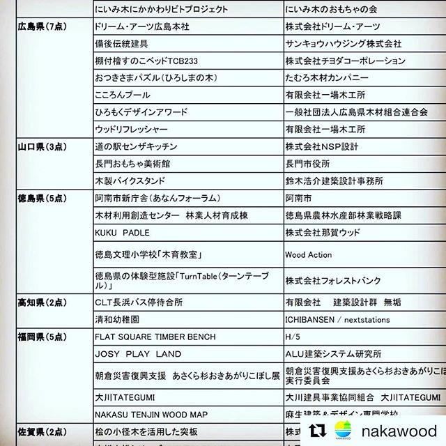 #Repost @nakawood with @get_repost・・・ウッドデザイン賞2018今年は徳島県から5件入賞!「KUKUパドル」が製品部門で入賞の他、一緒に活動させていただいている「Wood Action Tokushima」の木育活動、木粉の木の塗り壁を導入頂いた「林業人材育成棟」も受賞です残念ながら落選の製品や取組もありますが、木づかいPRにむけて励みたいと思います。 ↓ウッドデザイン賞2018ページhttps://www.wooddesign.jp#ウッドデザイン賞 #徳島 #kuku #woodaction #木育 #nakawood